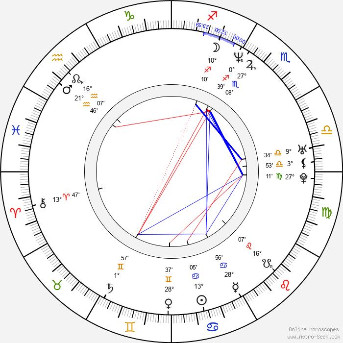 Sal Iacono - Birth horoscope chart