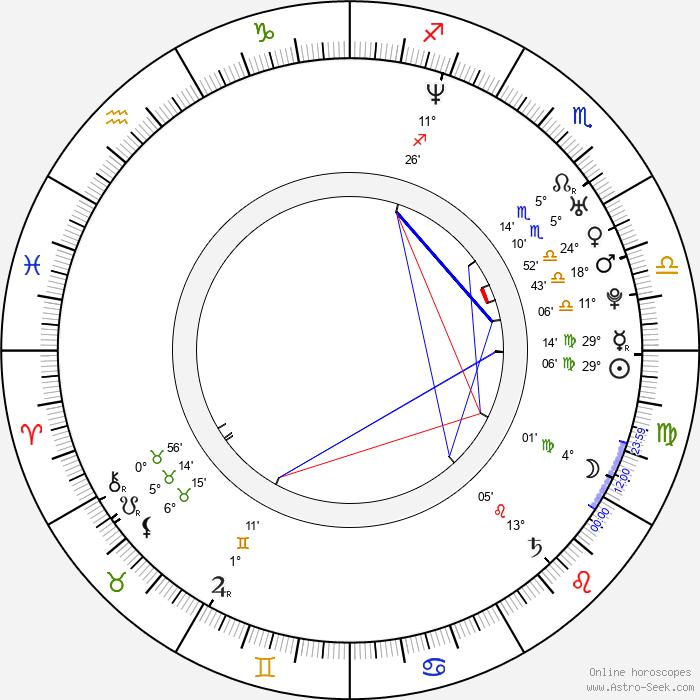 Sala Baker - Birth horoscope chart