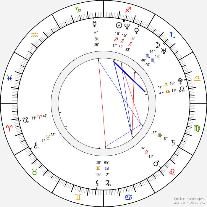 Salla Hämäläinen - Birth horoscope chart