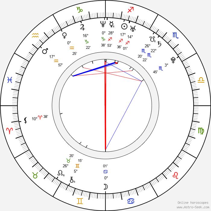 Sally Anne Arnott - Birth horoscope chart
