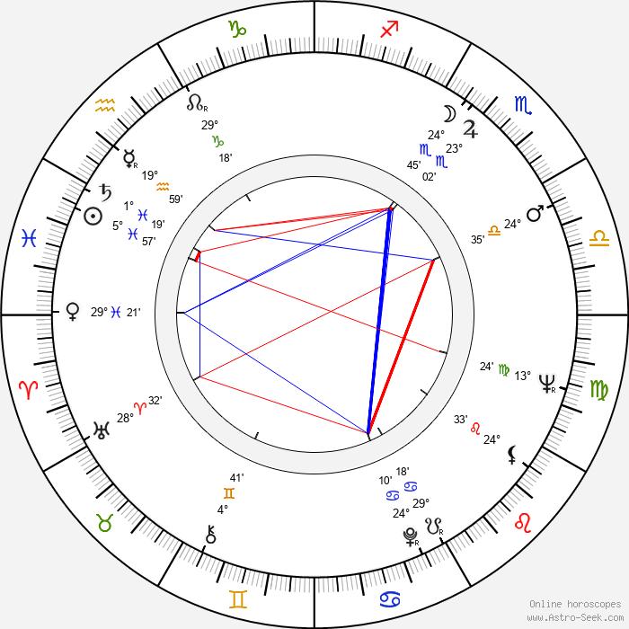 Sally Jessy Raphael - Birth horoscope chart