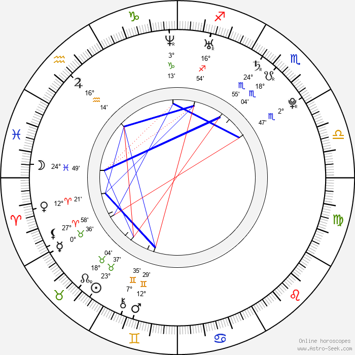 Sally Martin - Birth horoscope chart