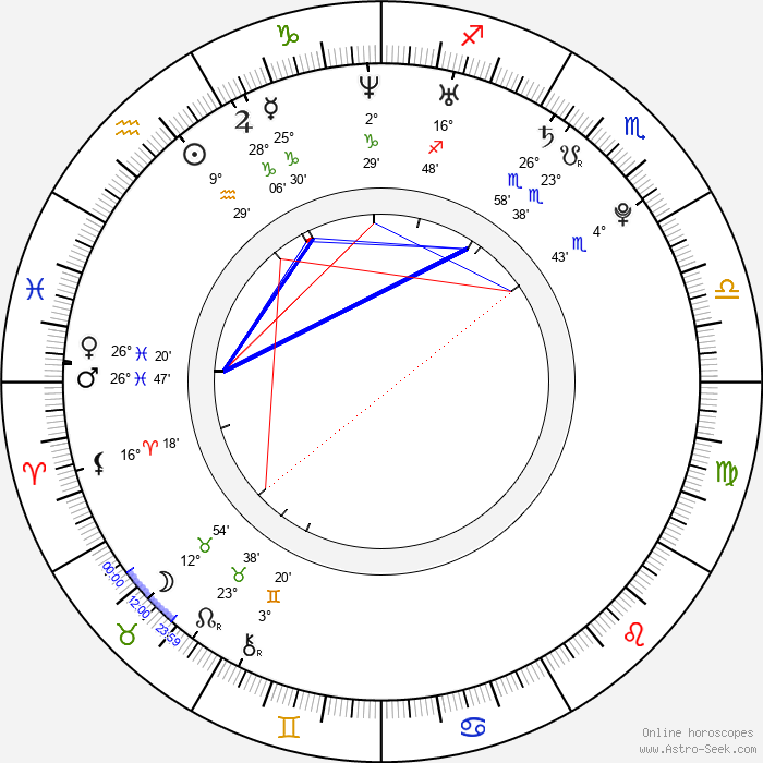 Salomé Stévenin - Birth horoscope chart