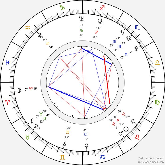 Salomon Kalou - Birth horoscope chart