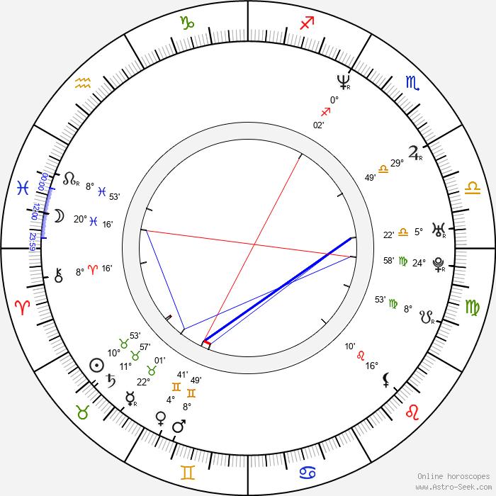 Salvador del Solar - Birth horoscope chart