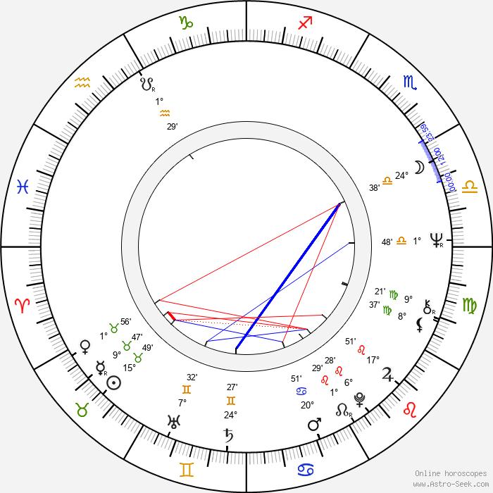 Salvatore Baccaro - Birth horoscope chart