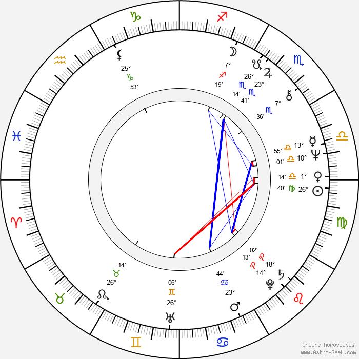 Salvatore Maira - Birth horoscope chart