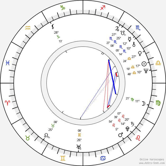 Salvatore Tatarella - Birth horoscope chart