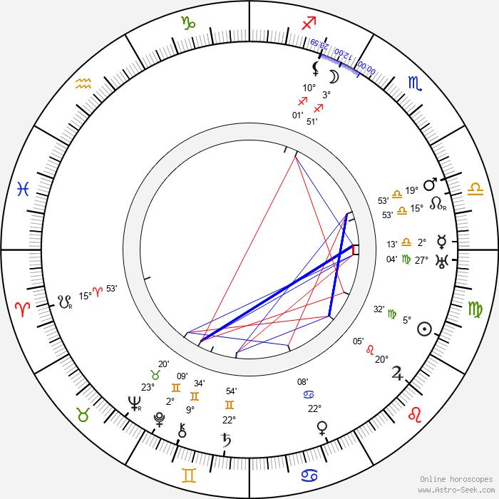 Sam Ash - Birth horoscope chart