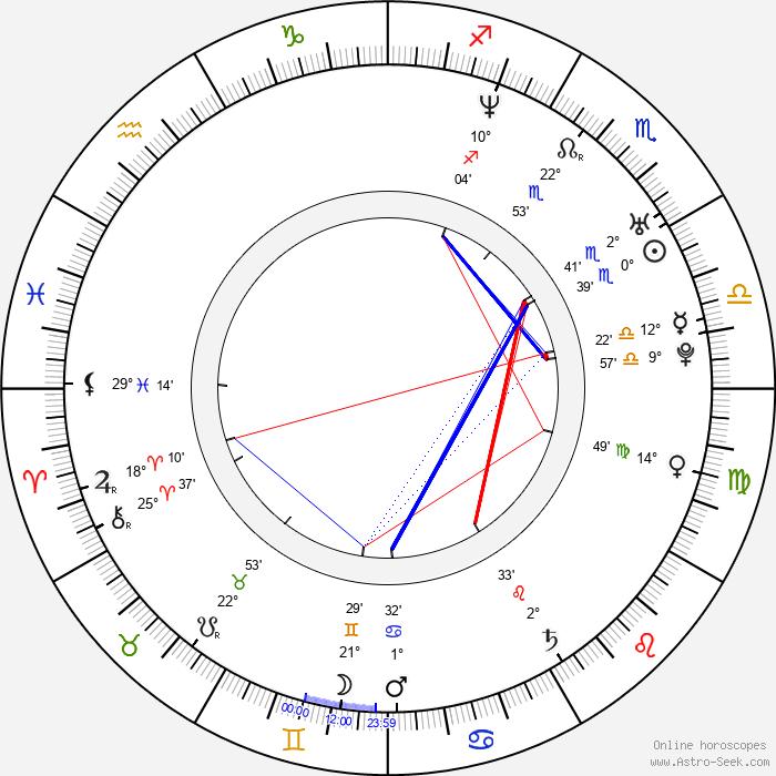Sam B. Bollinger - Birth horoscope chart