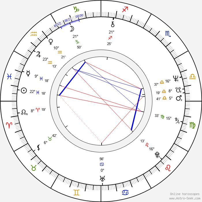 Sam Firstenberg - Birth horoscope chart