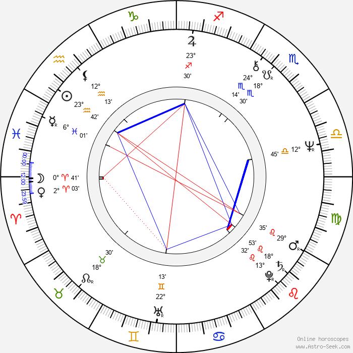 Sam Garbarski - Birth horoscope chart