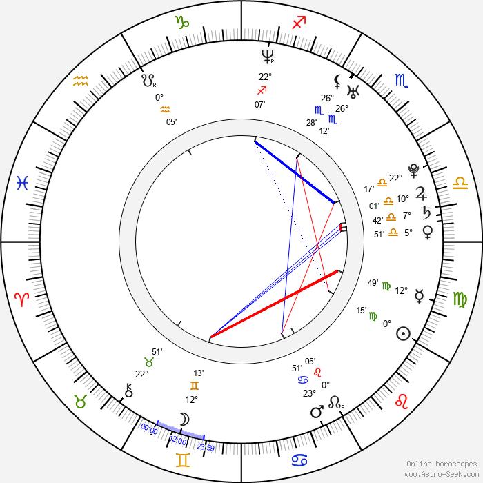 Sam Horrigan - Birth horoscope chart