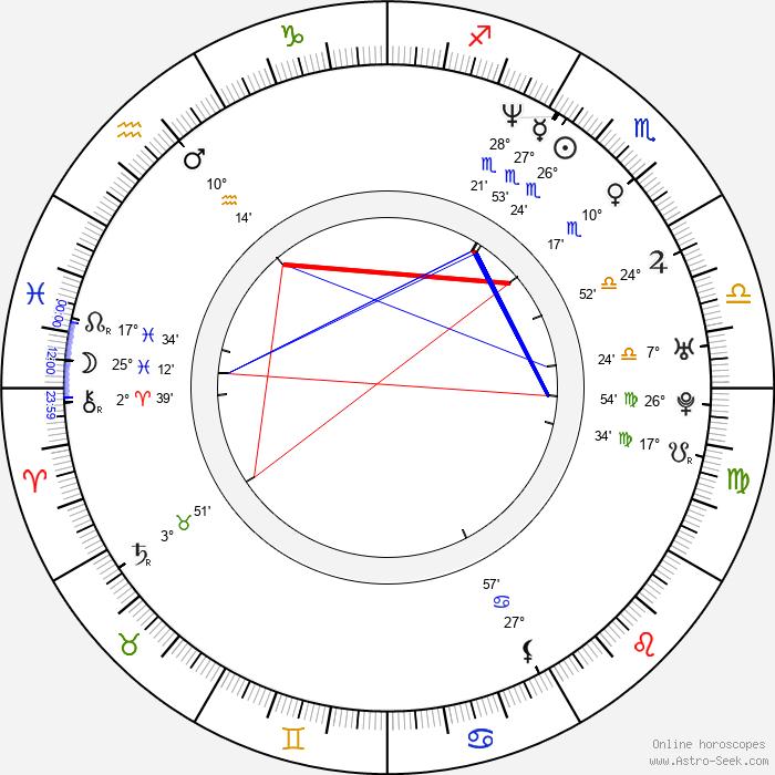 Sam McConkey - Birth horoscope chart