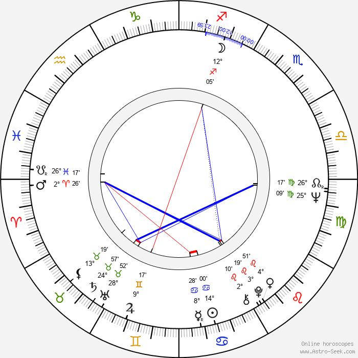 Sam Nicotero - Birth horoscope chart