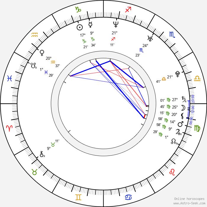 Sam Riley - Birth horoscope chart