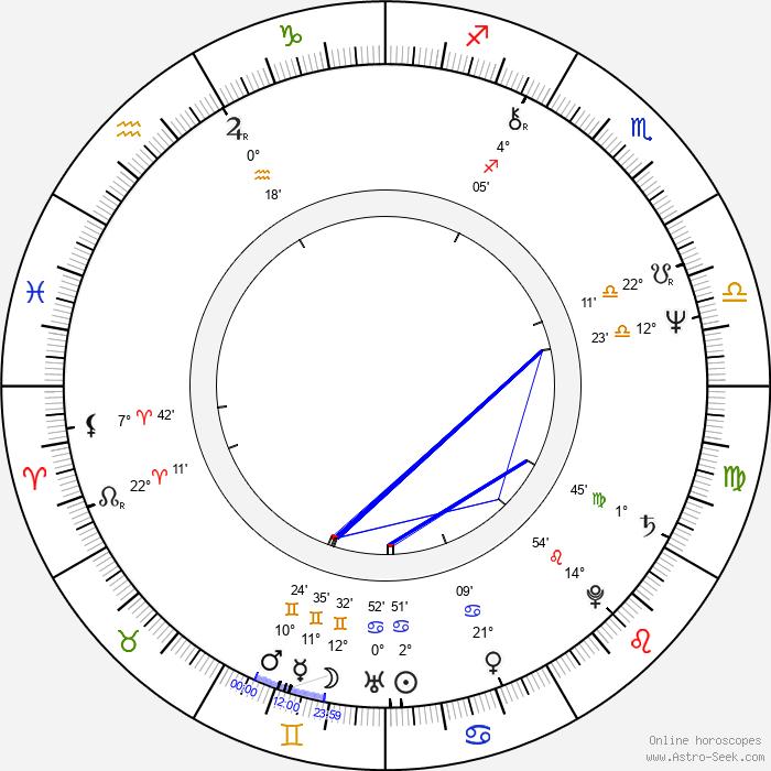 Sam Scarber - Birth horoscope chart