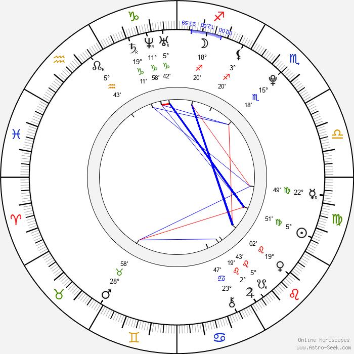 Sam Stern - Birth horoscope chart