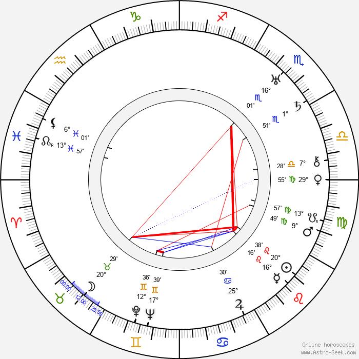 Sam Taylor - Birth horoscope chart