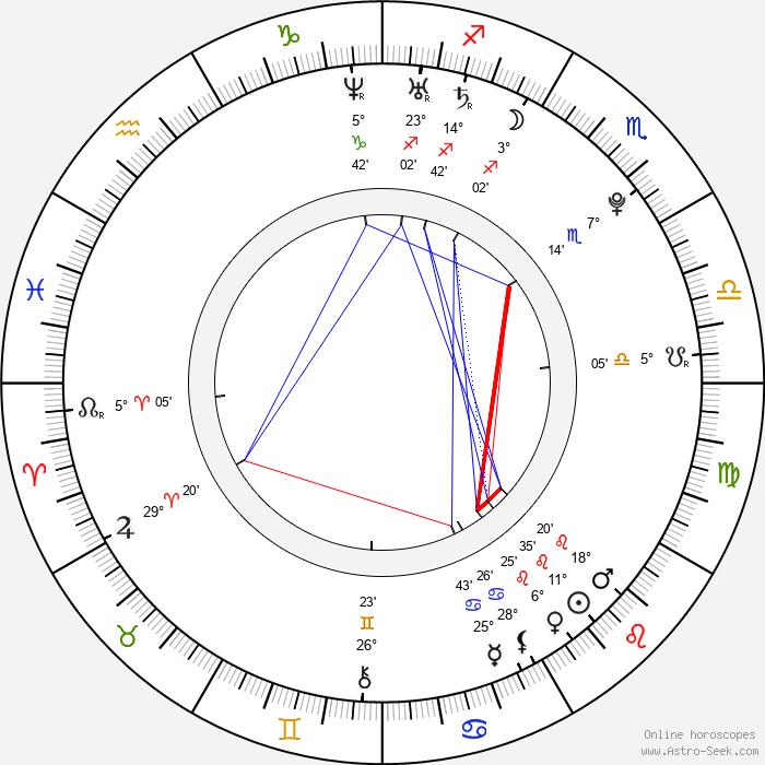 Sam Underwood - Birth horoscope chart