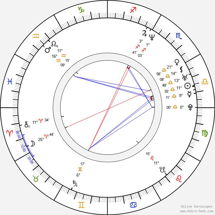 Sam Vincent - Birth horoscope chart