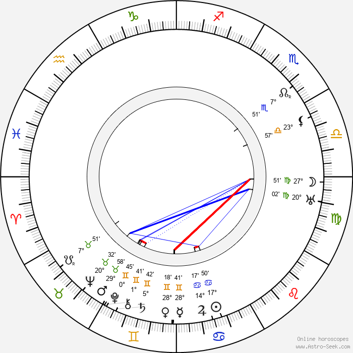 Sam Wood - Birth horoscope chart