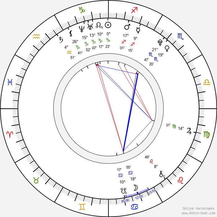 Samantha Burton - Birth horoscope chart
