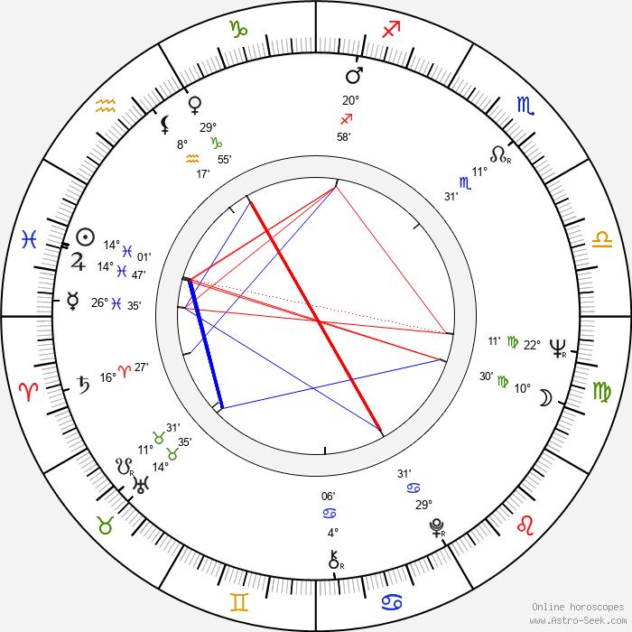Samantha Eggar - Birth horoscope chart