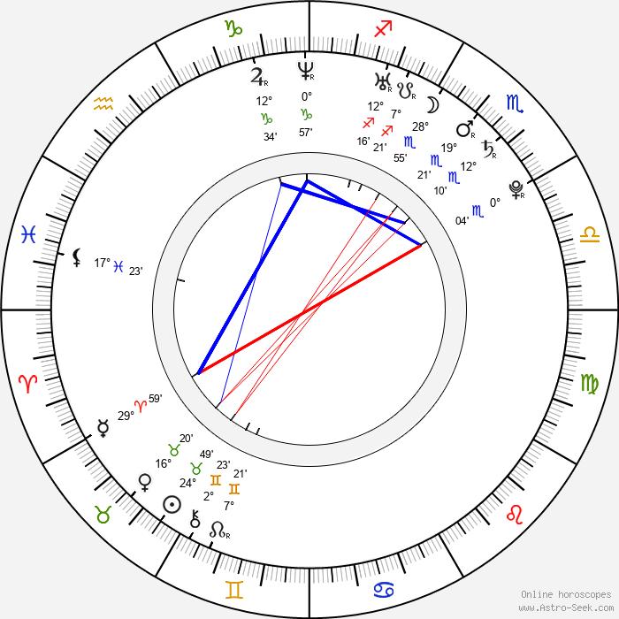 Samantha Noble - Birth horoscope chart