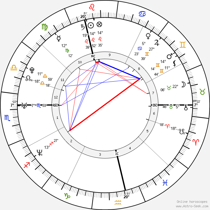 Samantha Ronson - Birth horoscope chart