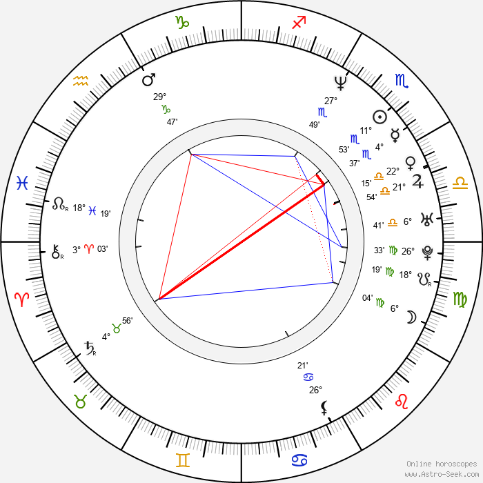 Samantha Smith - Birth horoscope chart