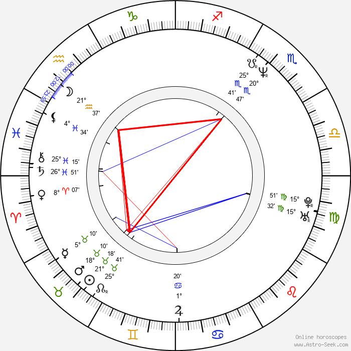 Sami Bouajila - Birth horoscope chart