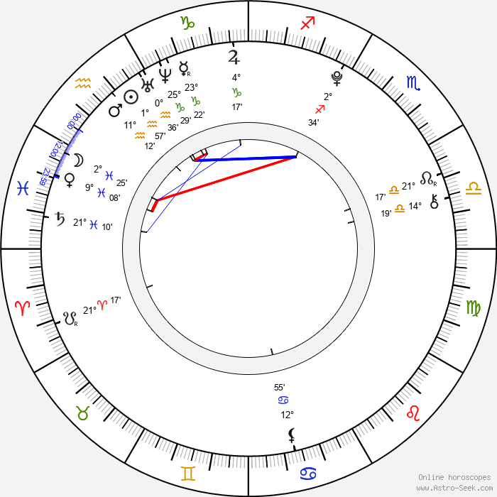 Sami Gayle - Birth horoscope chart