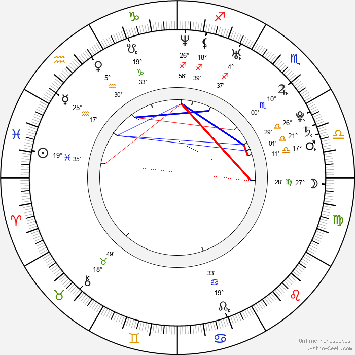 Sami Osala - Birth horoscope chart