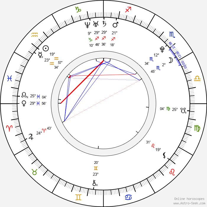Sami Tesfay - Birth horoscope chart