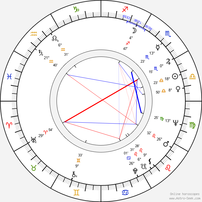 Sami Tunç - Birth horoscope chart
