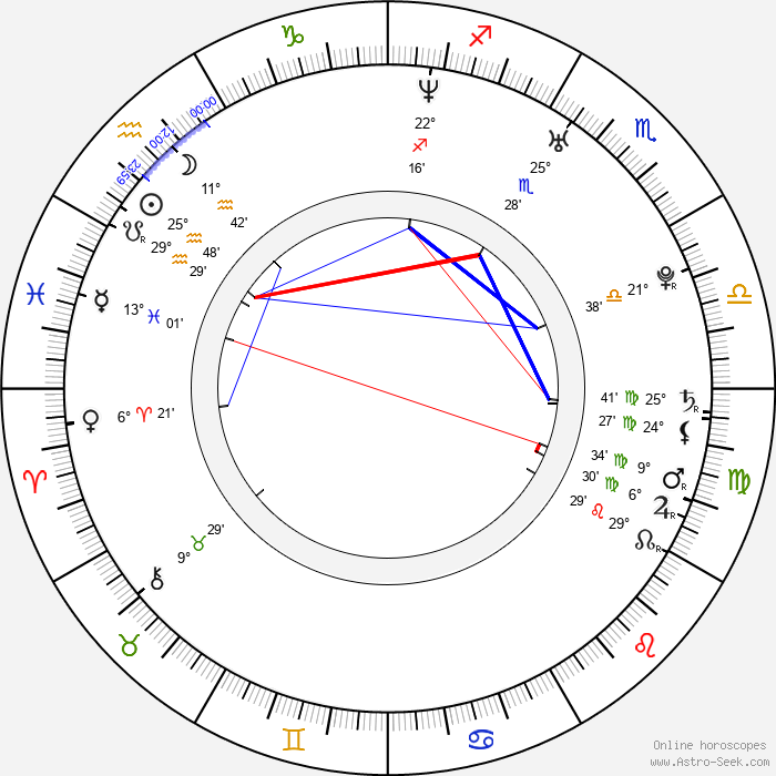 Samira Makhmalbaf - Birth horoscope chart