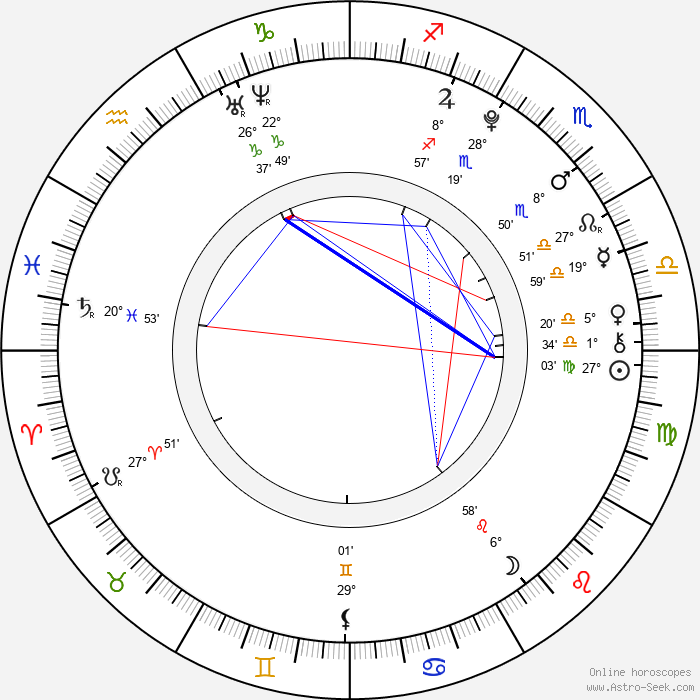 Sammi Hanratty - Birth horoscope chart