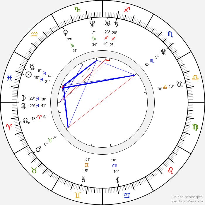 Sammie Lee Bush Jr. - Birth horoscope chart