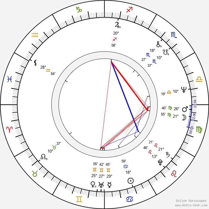 Sammy Babitzin - Birth horoscope chart