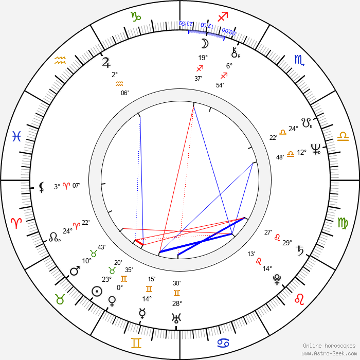 Sammy Johnson - Birth horoscope chart