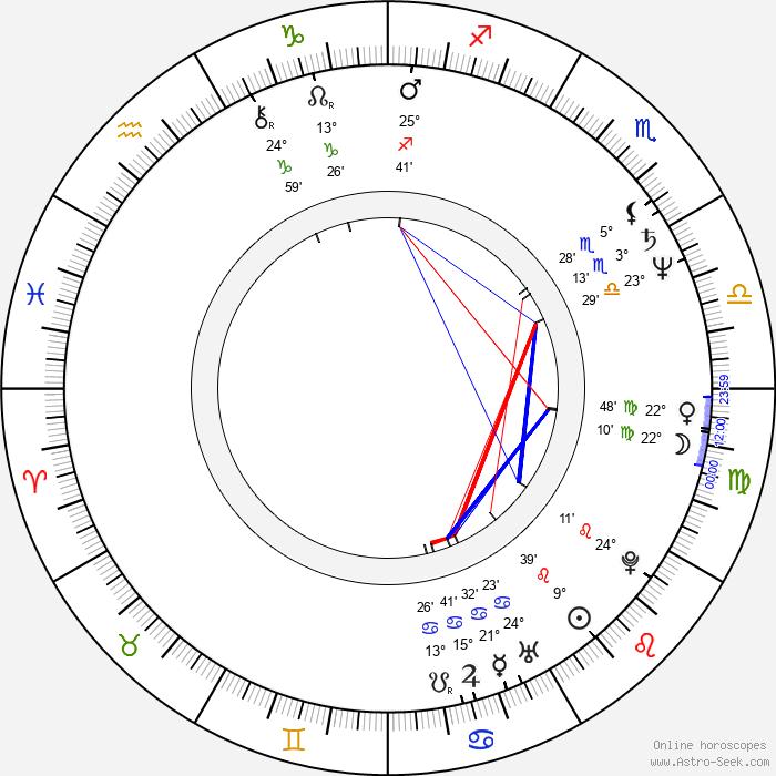Sammy McIlroy - Birth horoscope chart