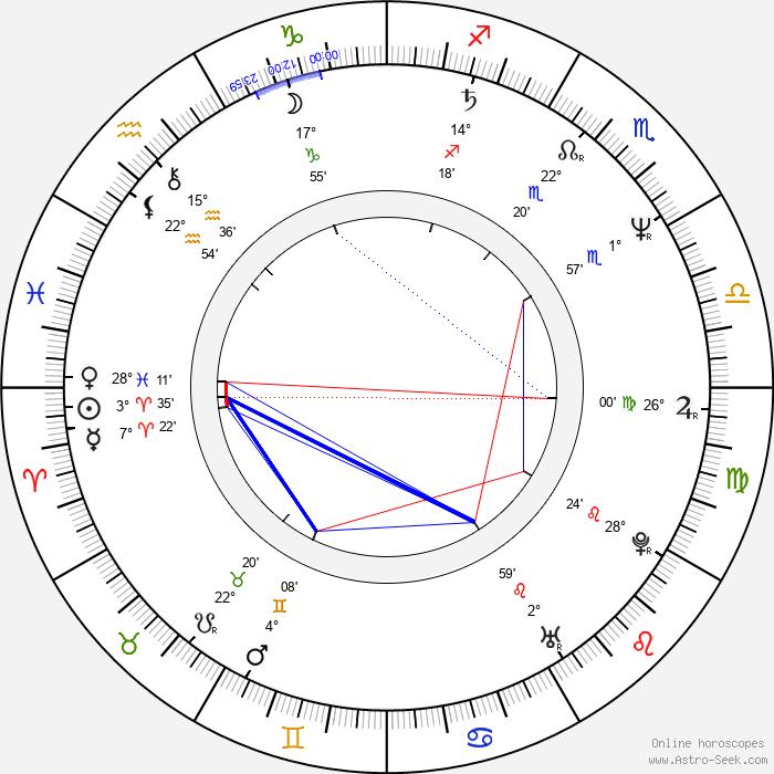 Samuel Fröler - Birth horoscope chart