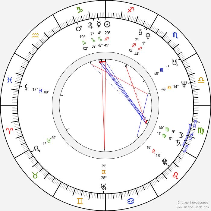 Samuel L. Jackson - Birth horoscope chart
