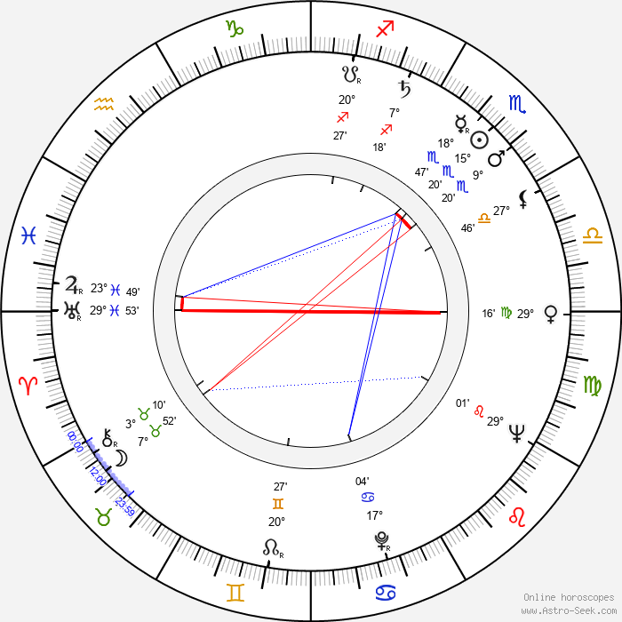 Samuel Newhouse Jr - Birth horoscope chart