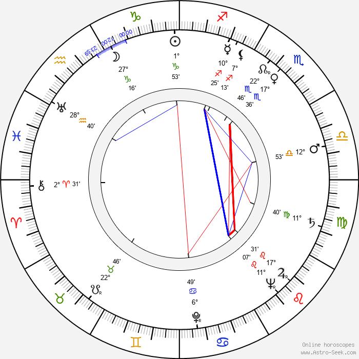 Samuel Roeca - Birth horoscope chart