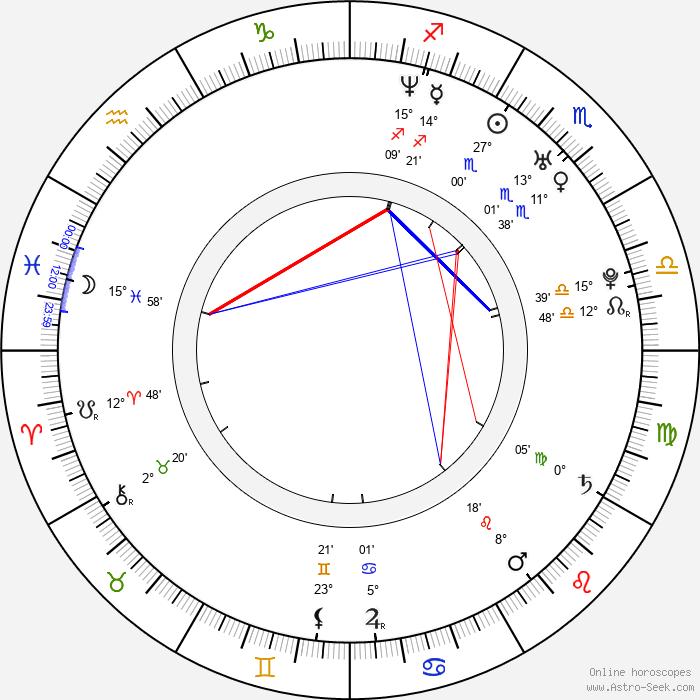 Samuela Sardo - Birth horoscope chart