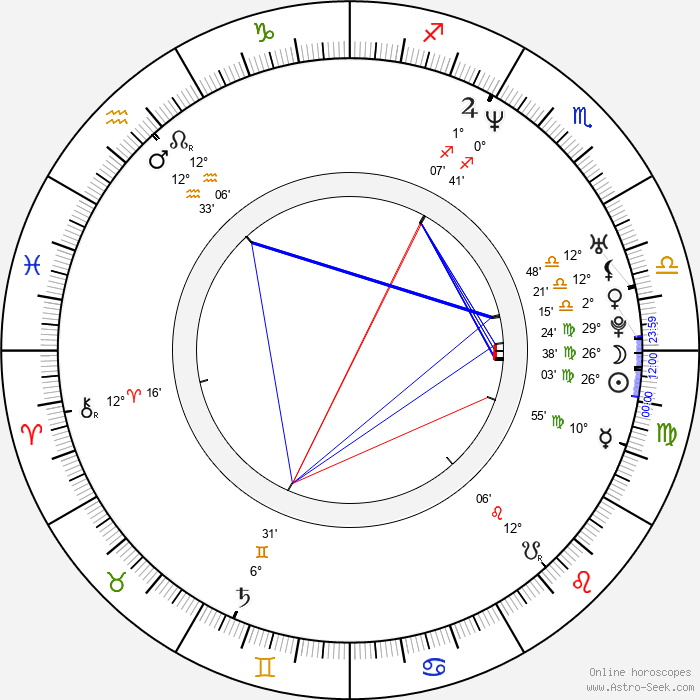 Sanaa Lathan - Birth horoscope chart