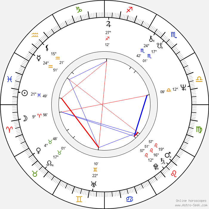Sandra Brown - Birth horoscope chart