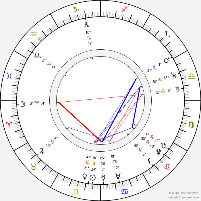 Sandra Cassel - Birth horoscope chart